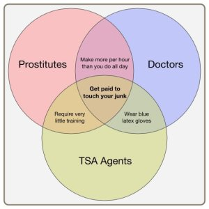 TSA agents, doctors, and prostitutes