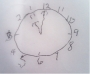 med challenge clock drawing