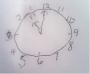 med challenge clock drawing